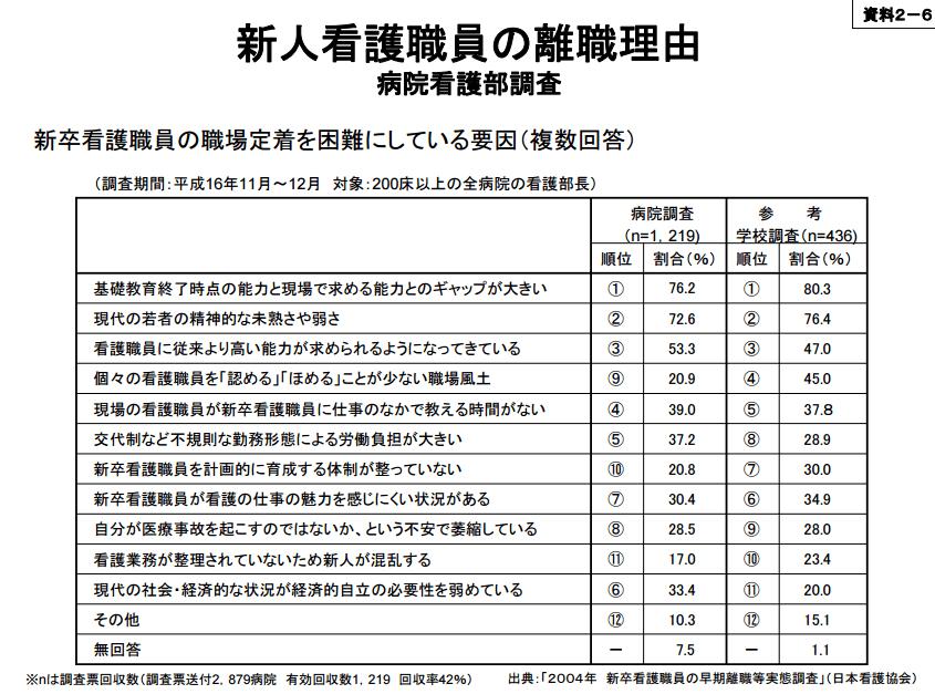 rishoku (1)