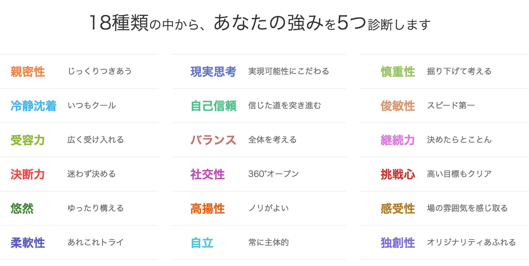 5つの強み